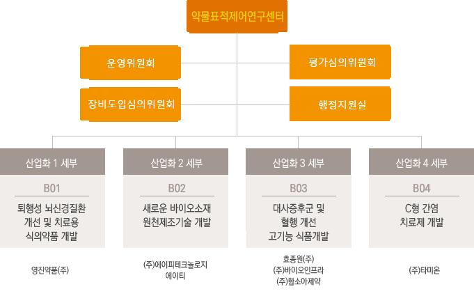img_organization_grrc_%ec%88%98%ec%a0%95_2017-03-14